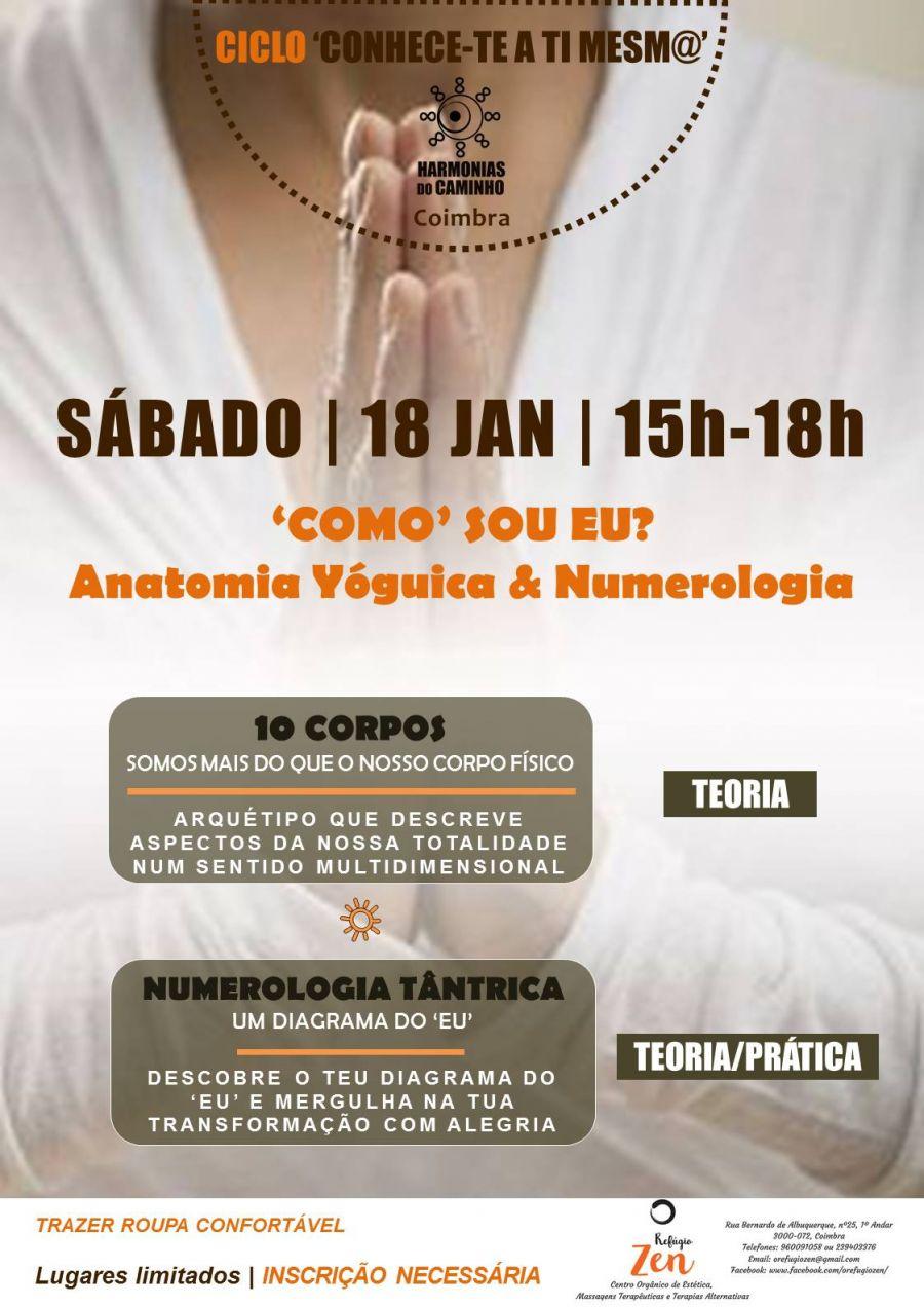 Workshop (Coimbra) – Como Sou Eu?– Ciclo 'Conhece-Te A Ti Mesm@'