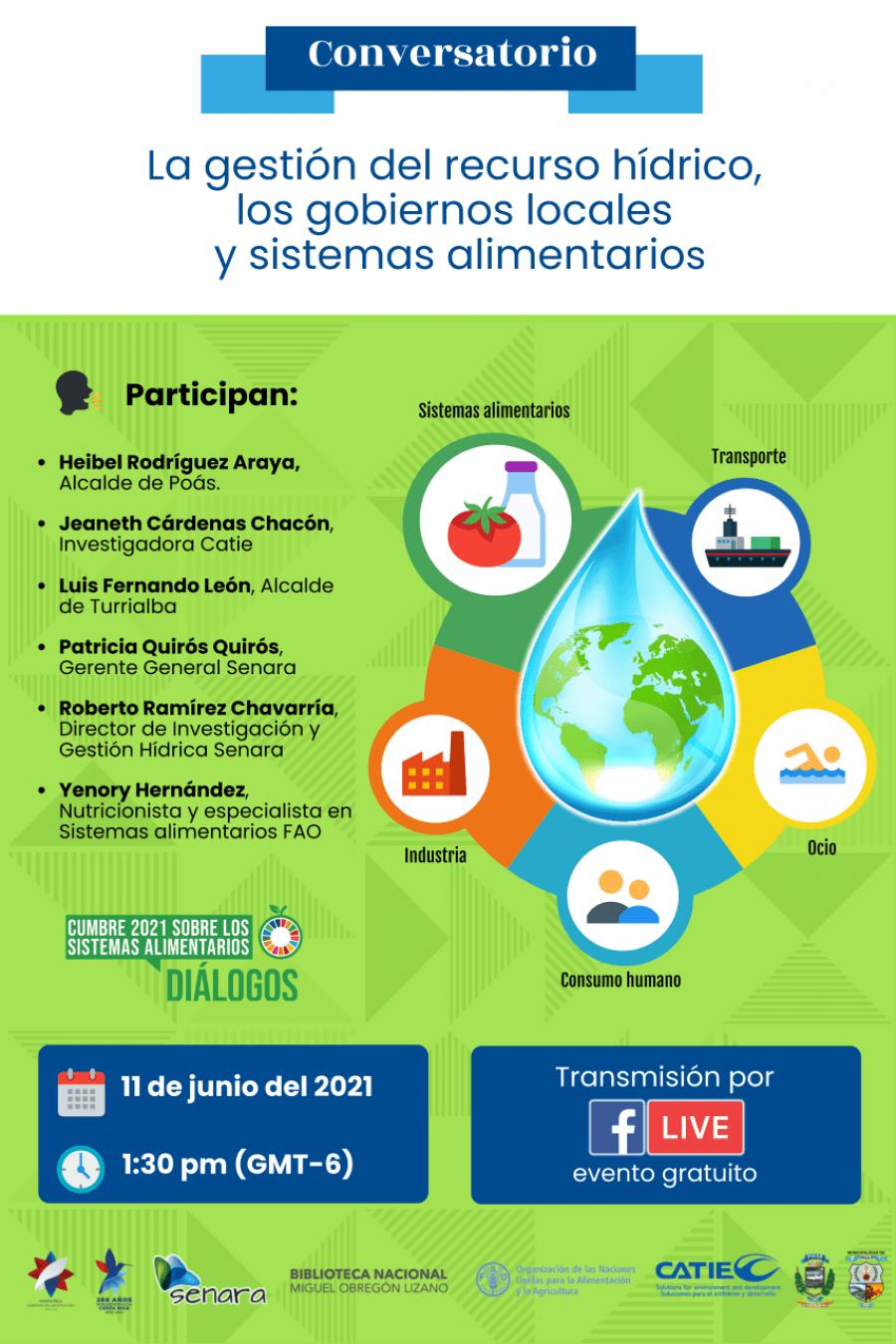 Conversatorio. La gestión del recurso hídrico, los gobiernos locales y sistemas alimentarios