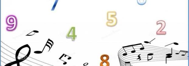 A Melodia dos Números - Numerologia - nivel 1 - Aveiro