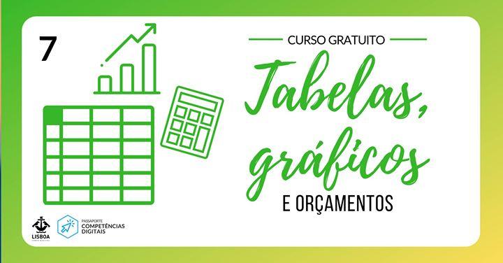 Folhas de cálculo: realizar tabelas, gráficos e orçamentos