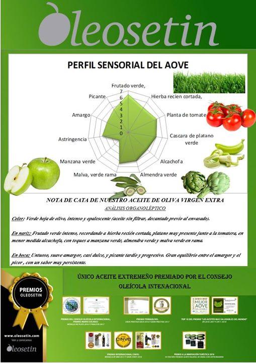 El aceite de oliva, aromas, sabores y sensaciones