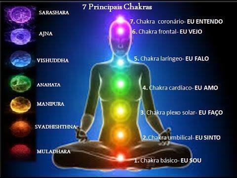 Meditar com os Chakras - Sintra