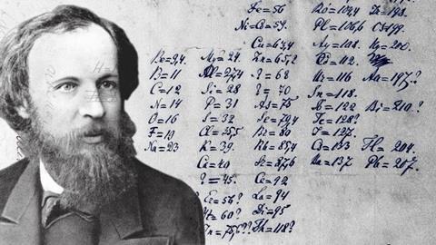 E se Mendeleev estivesse aqui?
