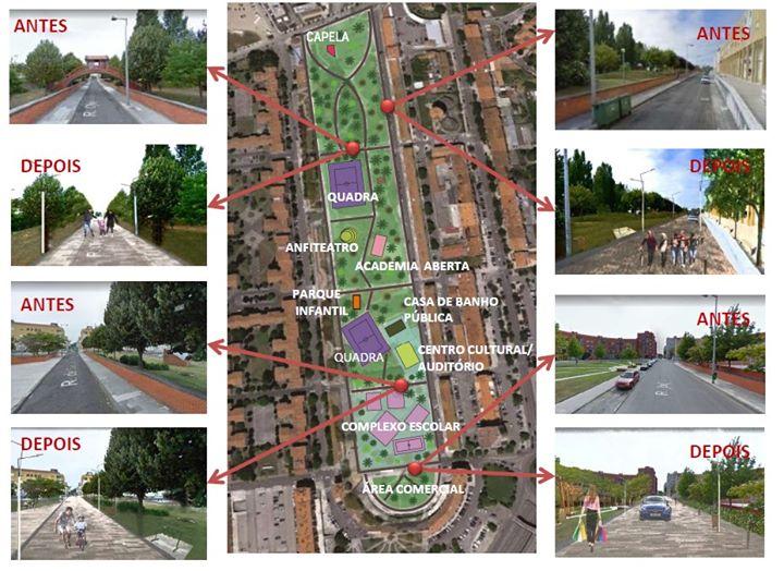 Reflexão sobre o Espaço Público: Jardim de Santiago