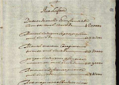 """Conferência: """"O Documento que se segue: Práticas de cura nos tempos de peste numa vila do Antigo Regime: o caso de Loulé.'"""