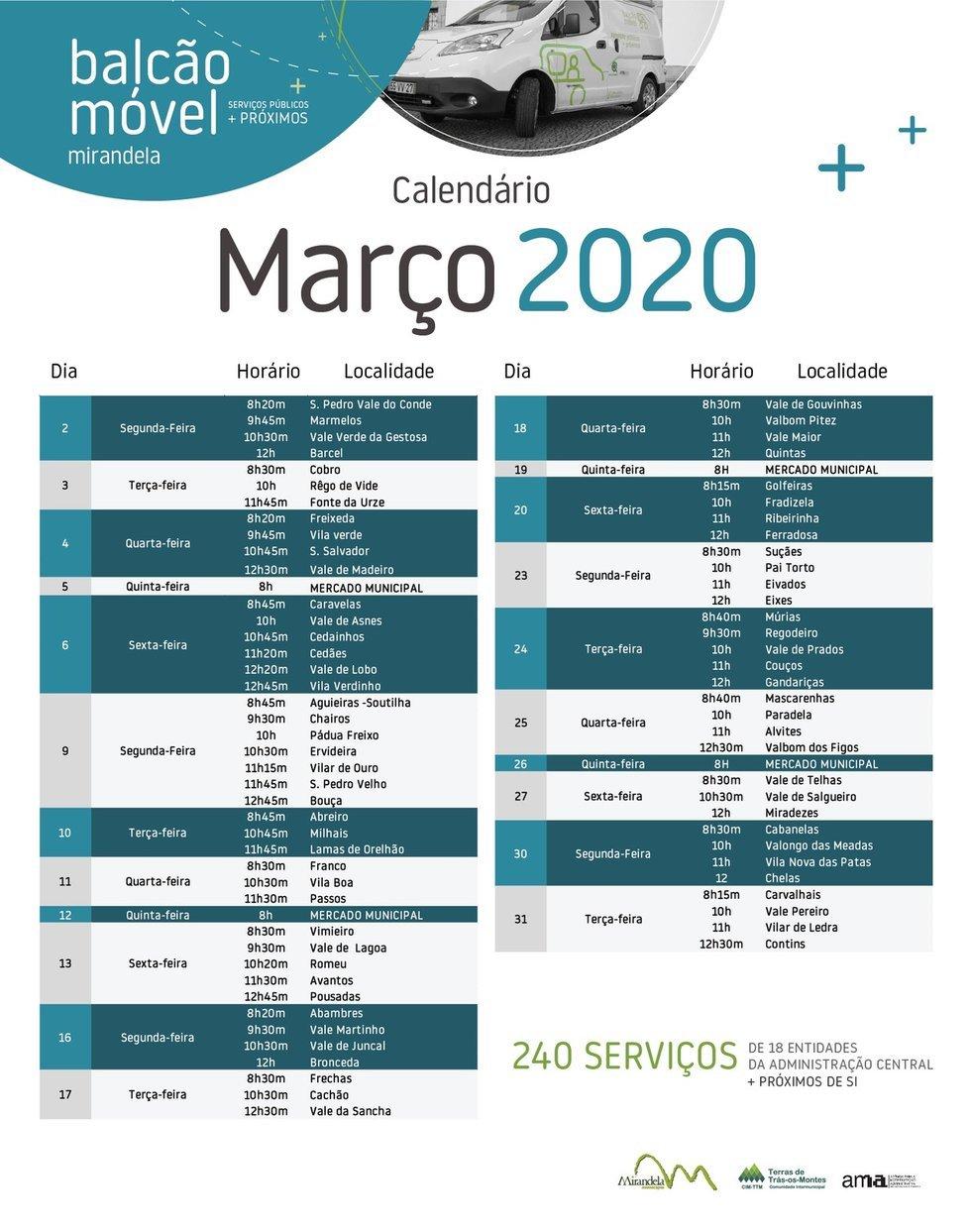 (Suspenso) Balcão Móvel - Março 2020