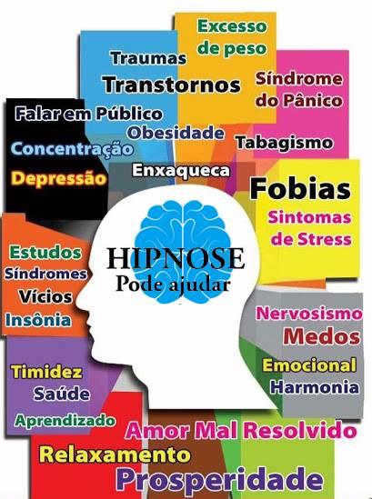 Hipnose, Regressão e Barras de Access